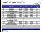 mobis sin sales trend fy09