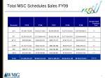 total msc schedules ales fy09