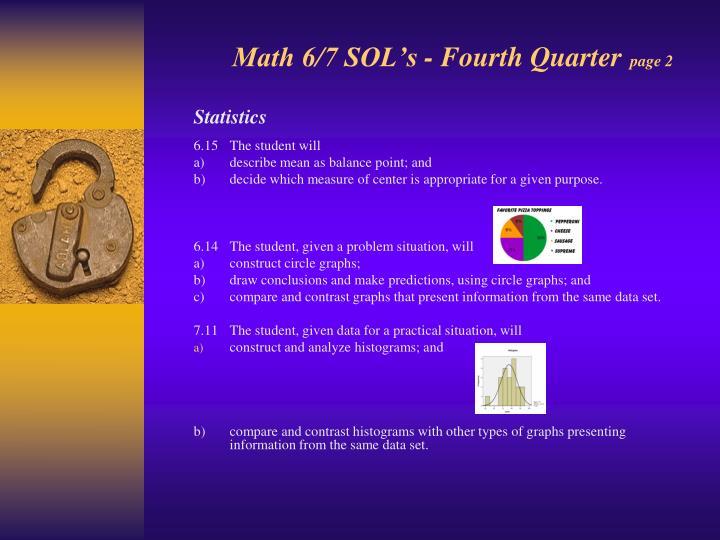 Math 6/7 SOL's - Fourth Quarter