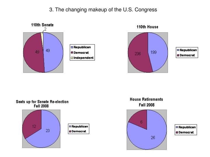 3. The changing makeup of the U.S. Congress