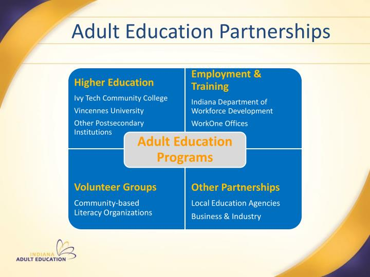 What adult education employment interesting