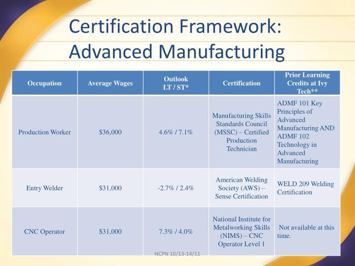 Certification Framework: Advanced Manufacturing