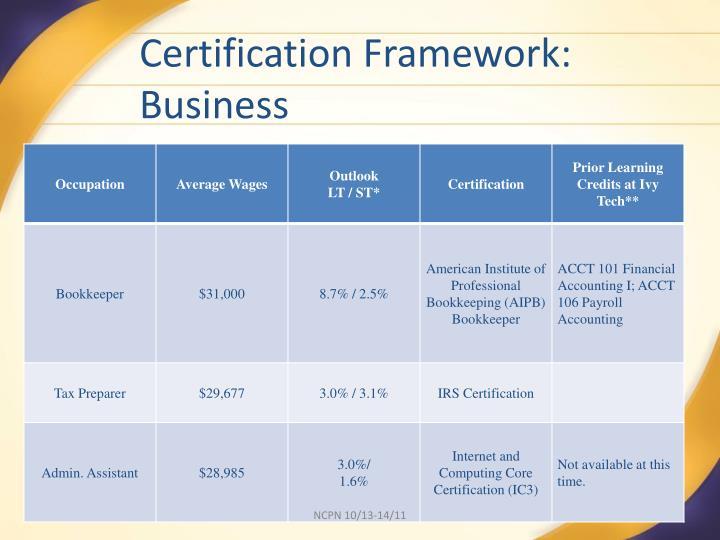 Certification Framework: Business