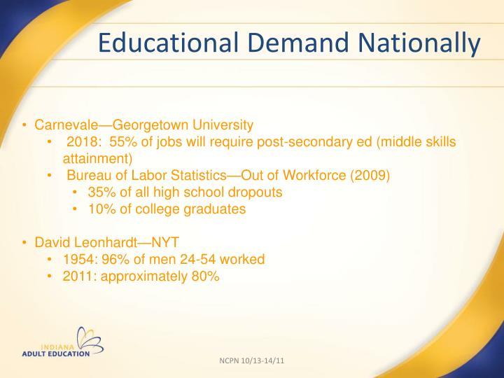 Educational Demand Nationally