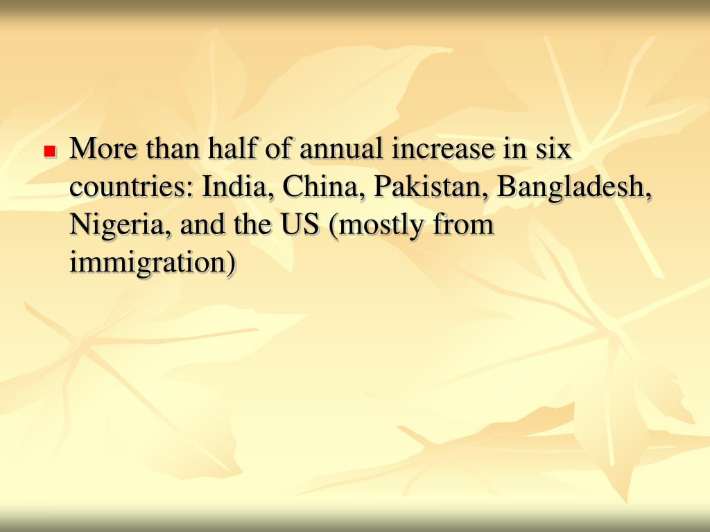 More than half of annual increase in six countries: India, China, Pakistan, Bangladesh, Nigeria, and the US (mostly from immigration)
