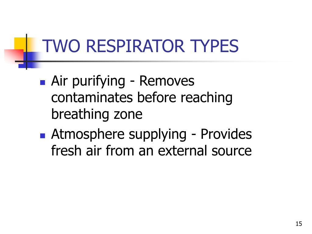 TWO RESPIRATOR TYPES