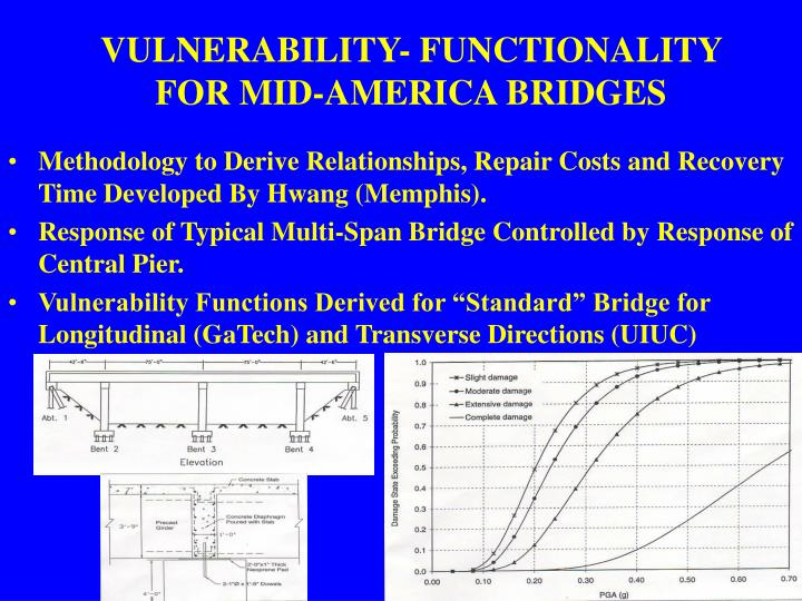 VULNERABILITY- FUNCTIONALITY FOR MID-AMERICA BRIDGES