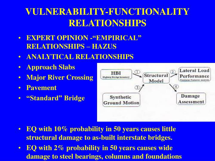 VULNERABILITY-FUNCTIONALITY