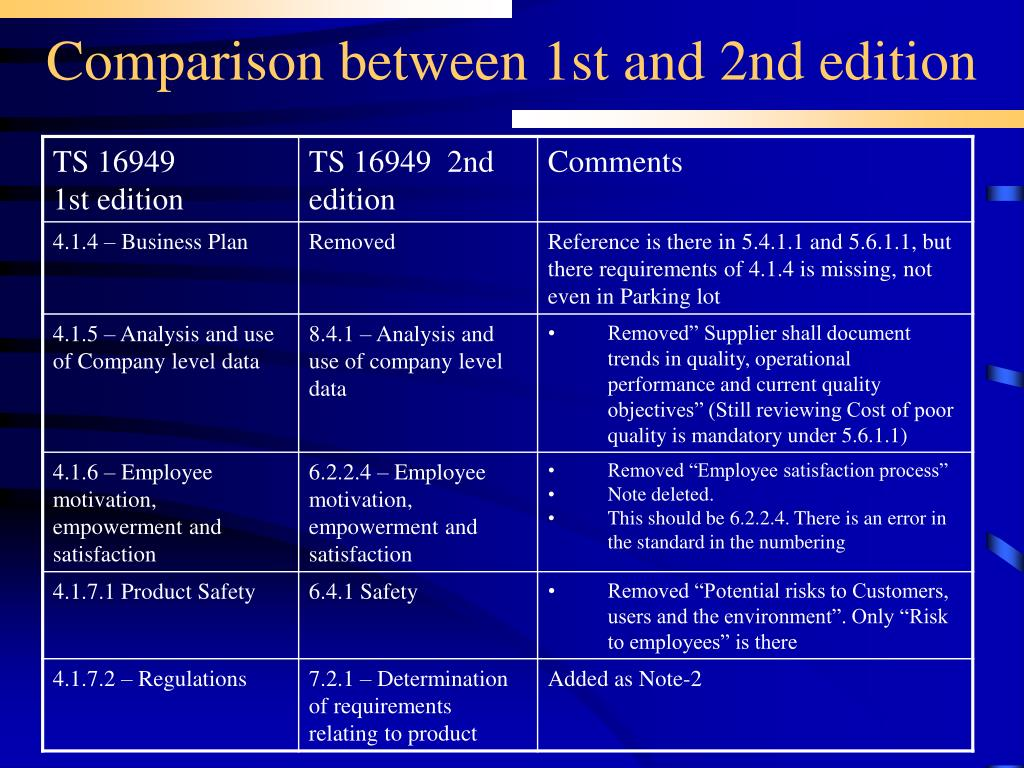 Comparison between 1st and 2nd edition