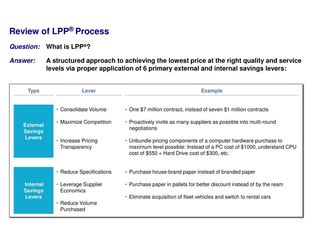 Review of LPP