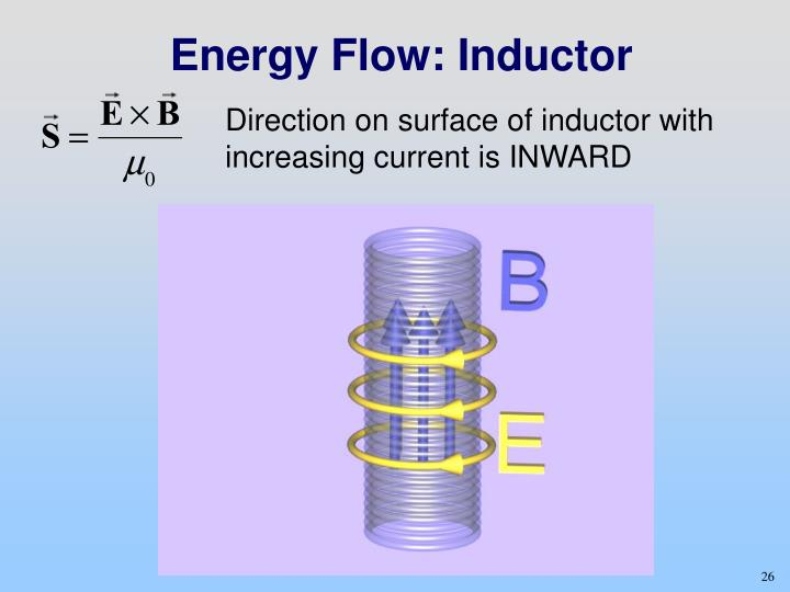 Energy Flow: Inductor
