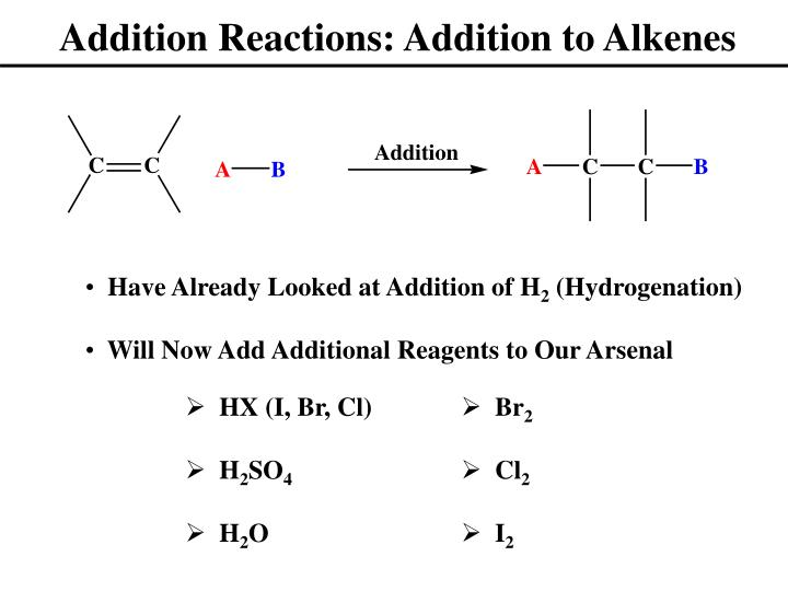Addition reactions addition to alkenes