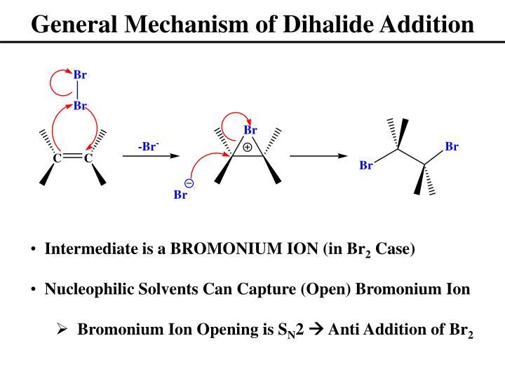 General Mechanism of Dihalide Addition