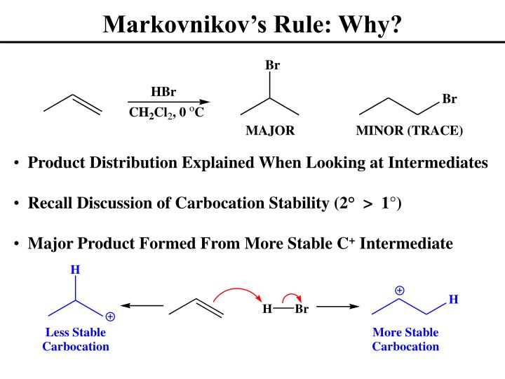 Markovnikov's Rule: Why?