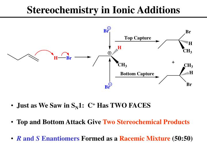 Stereochemistry in Ionic Additions