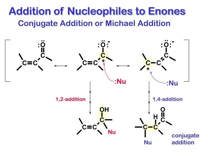 Addition of Nucleophiles to Enones