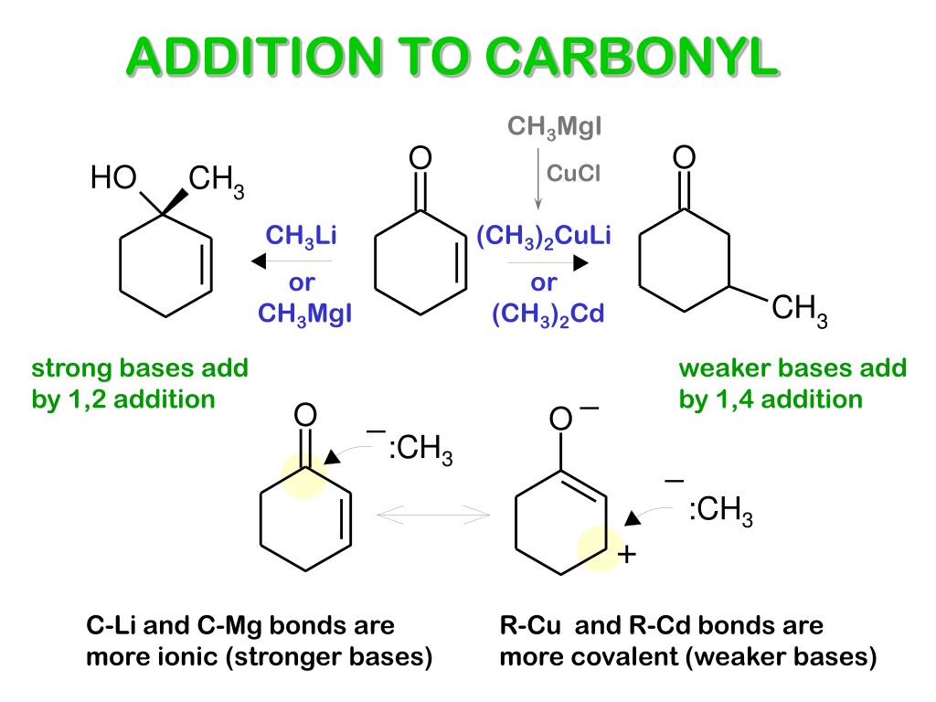 ADDITION TO CARBONYL