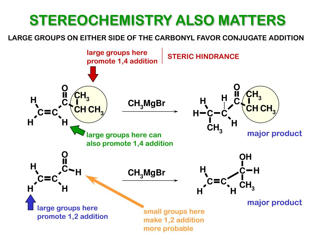 STEREOCHEMISTRY ALSO MATTERS