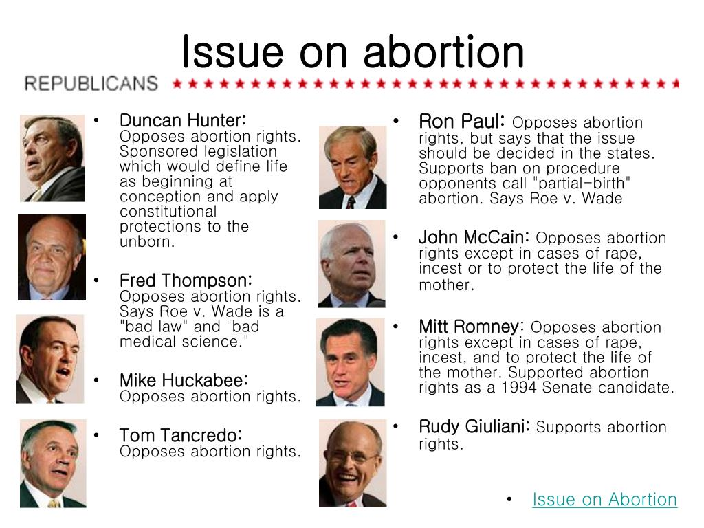 abortion issues