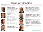issue on abortion
