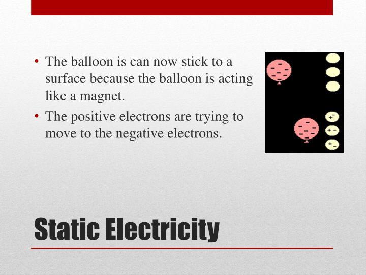 The balloon is