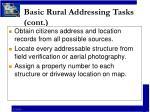 basic rural addressing tasks cont21