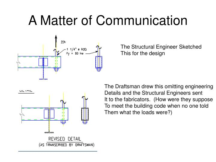 A Matter of Communication