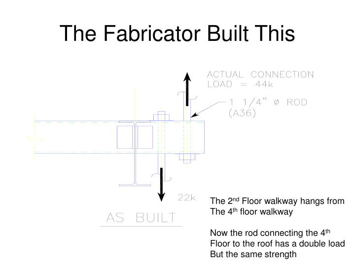 The Fabricator Built This