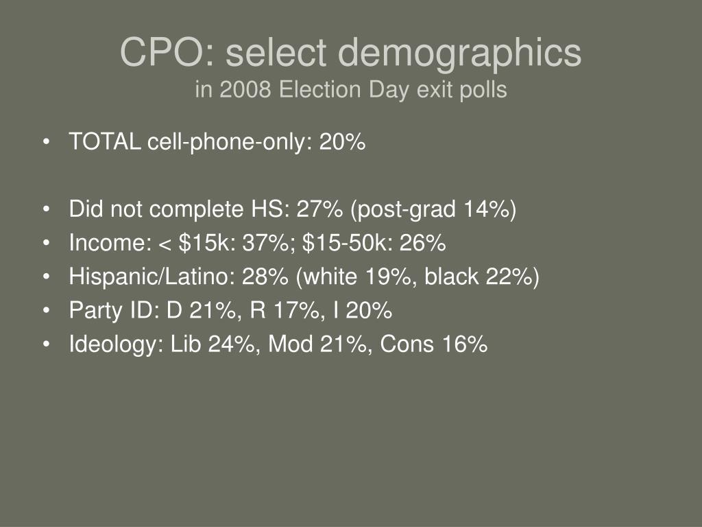 CPO: select demographics
