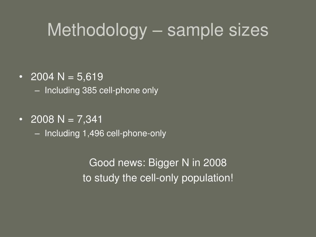 Methodology – sample sizes
