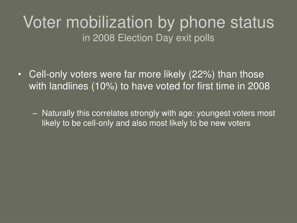 Voter mobilization by phone status