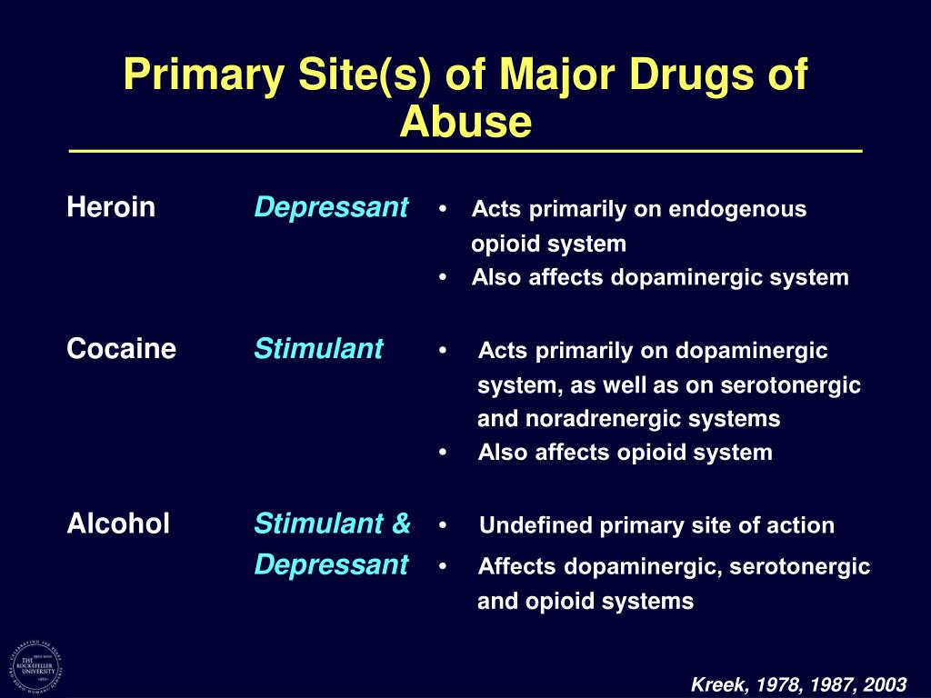 Primary Site(s) of Major Drugs of Abuse
