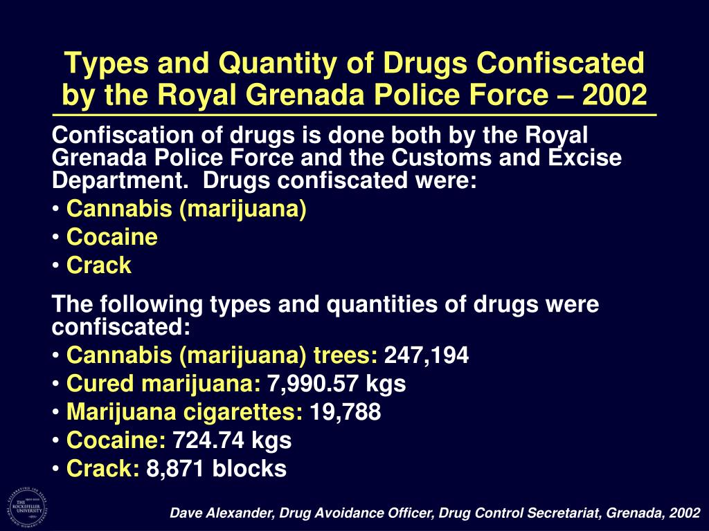 Types and Quantity of Drugs Confiscated by the Royal Grenada Police Force – 2002