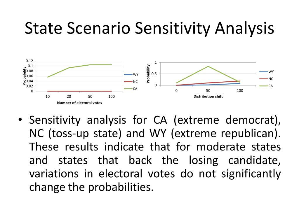 State Scenario Sensitivity Analysis