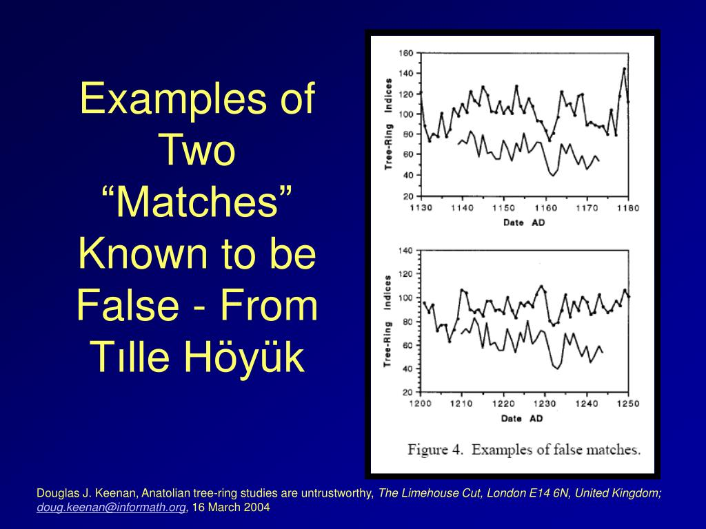 "Examples of Two ""Matches"" Known to be False - From Tılle Höyük"