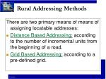 rural addressing methods2