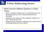 urban addressing issues28