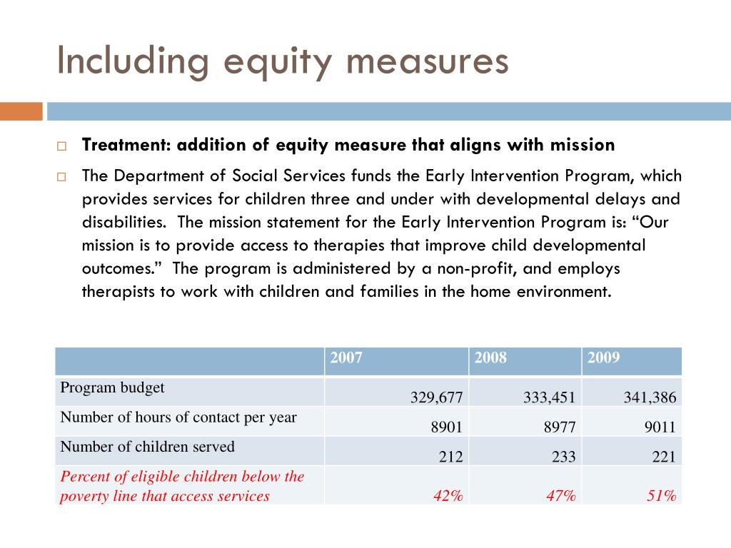 Including equity measures