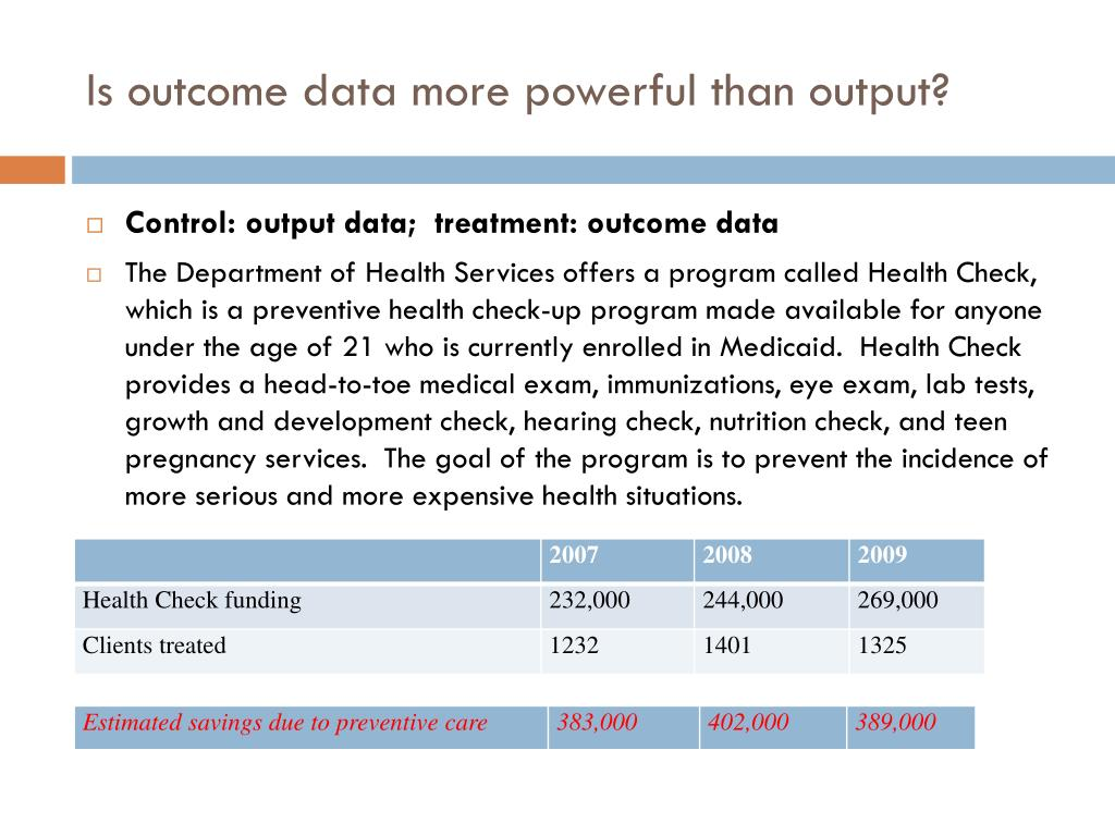 Is outcome data more powerful than output?