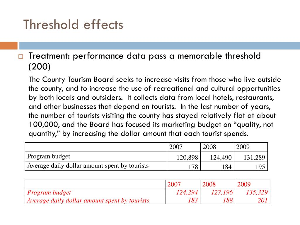 Threshold effects