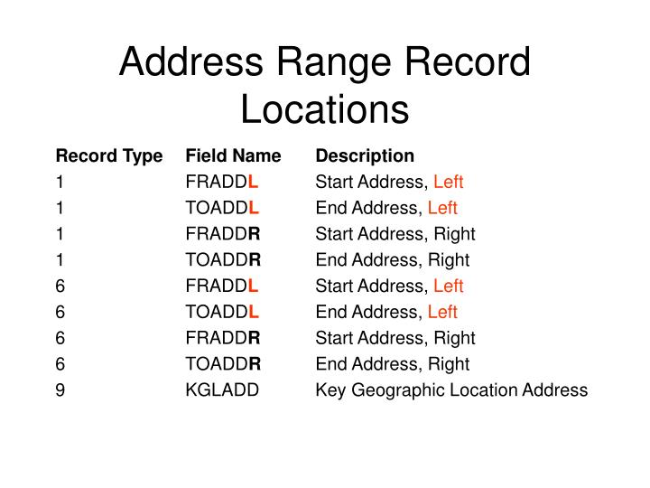 Address Range Record Locations