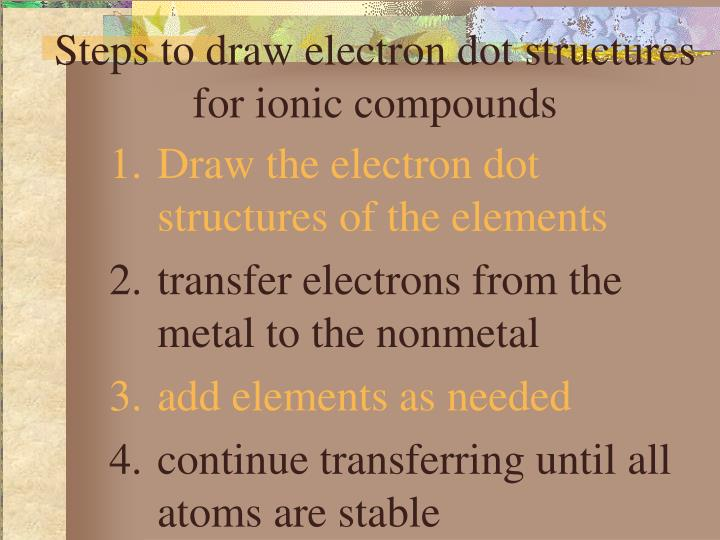 Steps to draw electron dot structures for ionic compounds