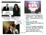 what s on youtube