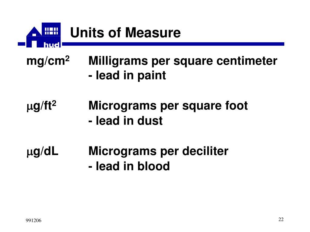 Units of Measure