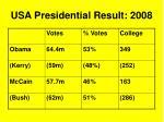 usa presidential result 2008