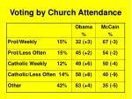 voting by church attendance