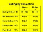 voting by education