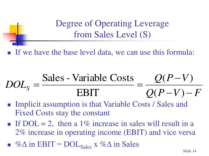 Degree of Operating Leverage