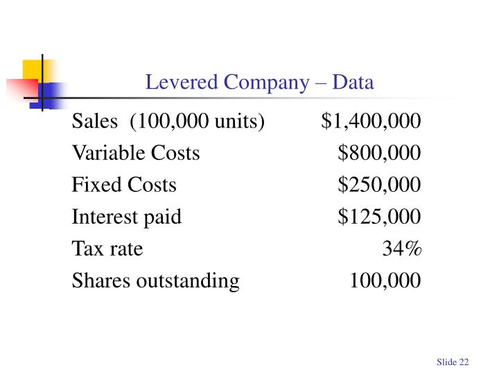 Levered Company – Data