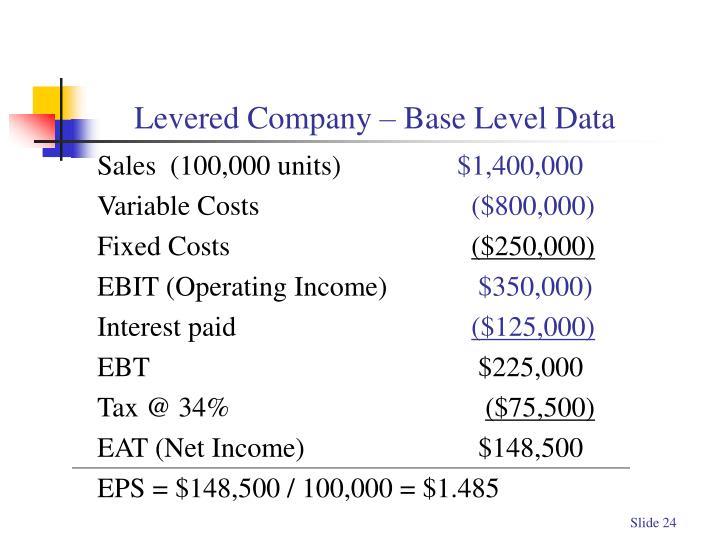 Levered Company – Base Level Data